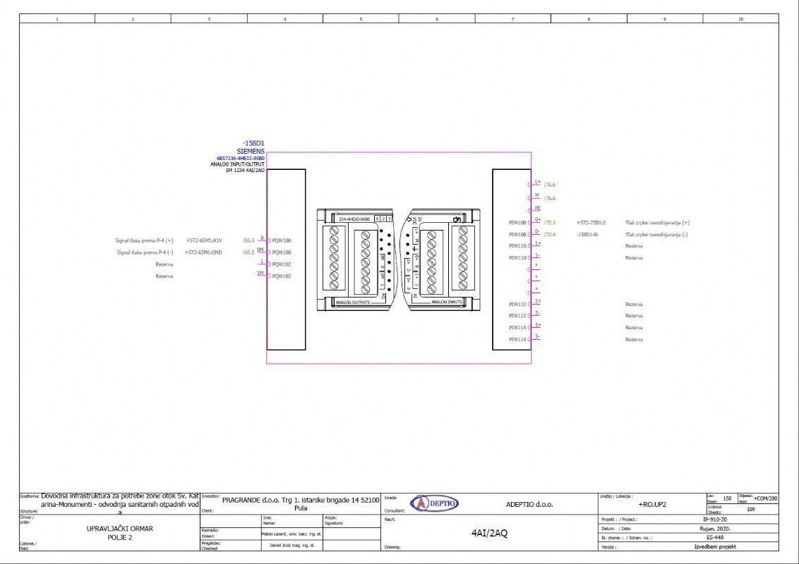 Station d'épuration Monumenti - Projet en cours